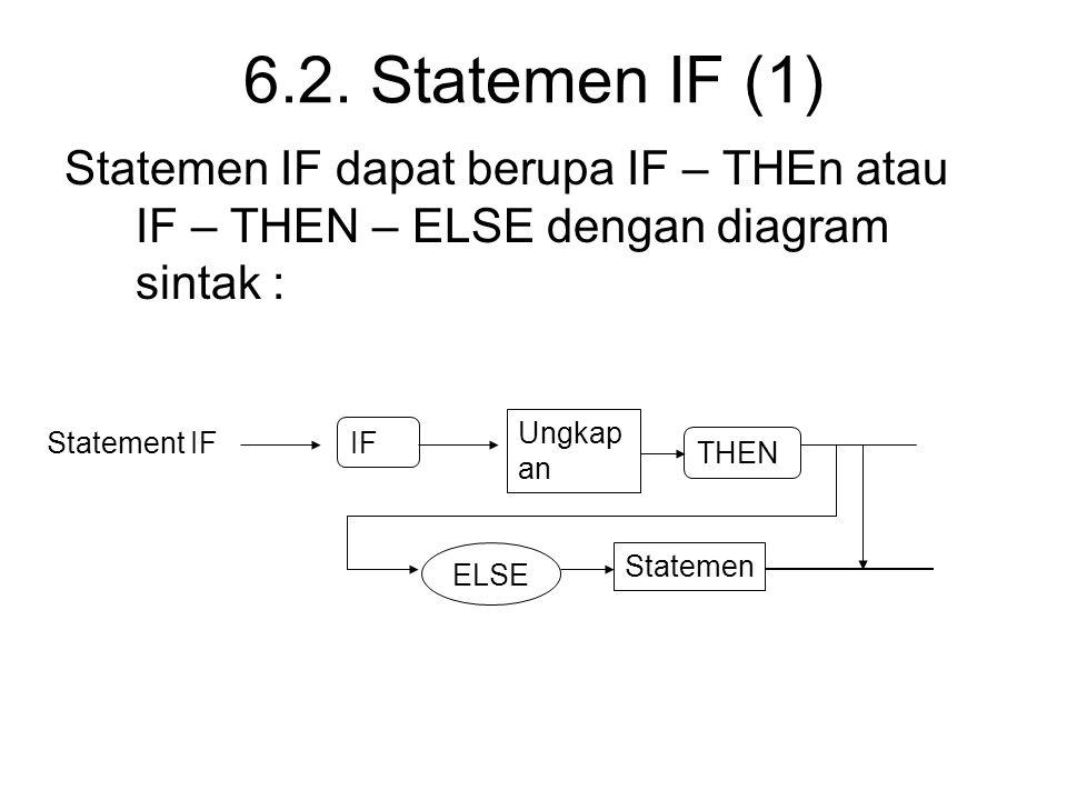6.2. Statemen IF (1) Statemen IF dapat berupa IF – THEn atau IF – THEN – ELSE dengan diagram sintak :