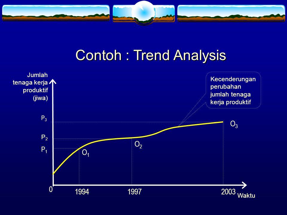 Contoh : Trend Analysis