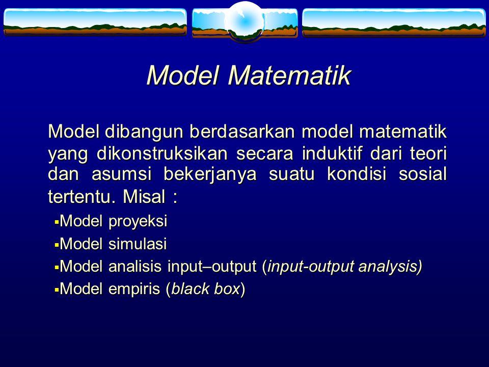 Model Matematik