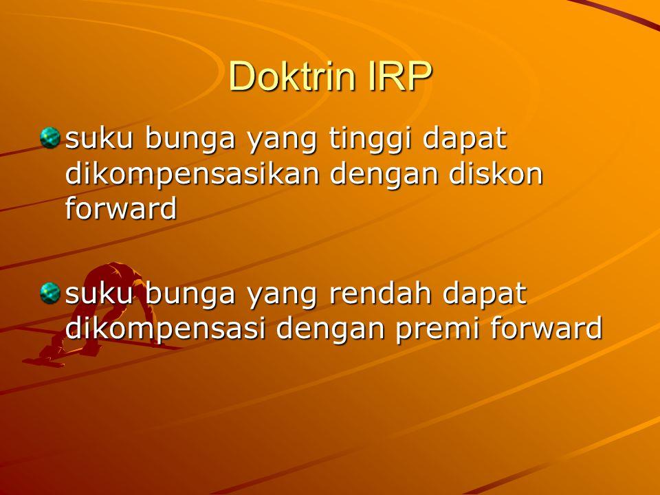 Doktrin IRP suku bunga yang tinggi dapat dikompensasikan dengan diskon forward.