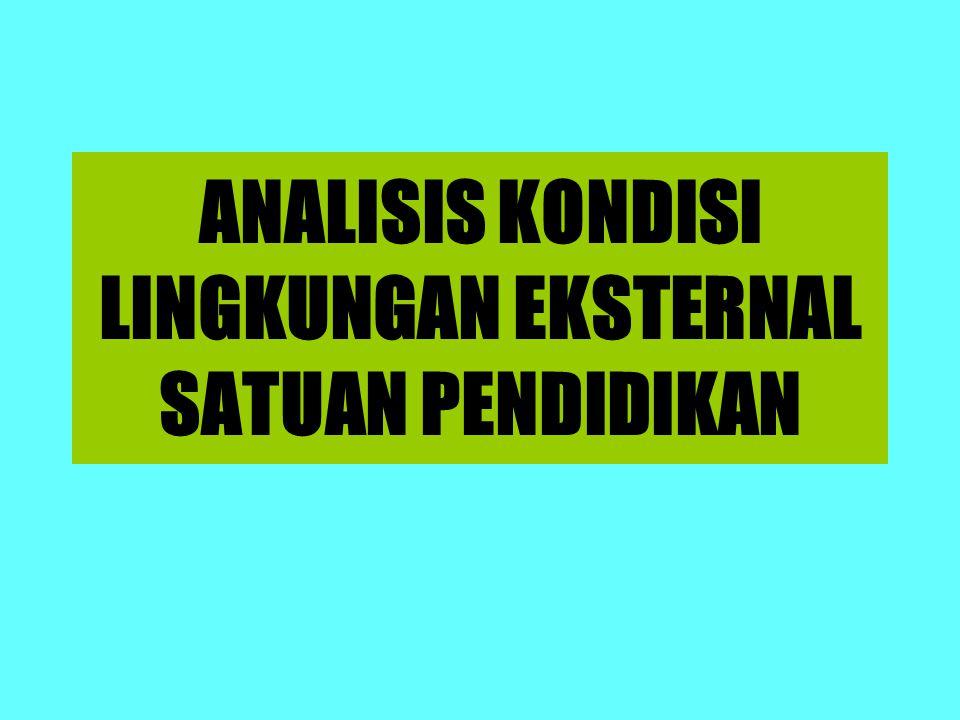 ANALISIS KONDISI LINGKUNGAN EKSTERNAL SATUAN PENDIDIKAN