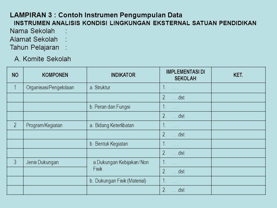 LAMPIRAN 3 : Contoh Instrumen Pengumpulan Data Nama Sekolah :