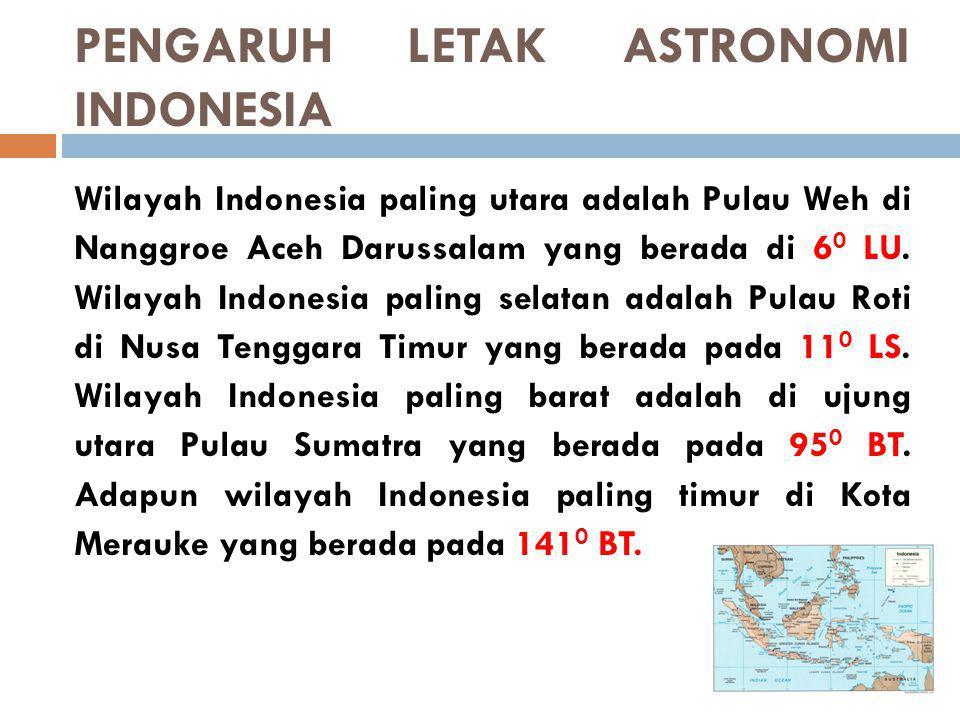 PENGARUH LETAK ASTRONOMI INDONESIA