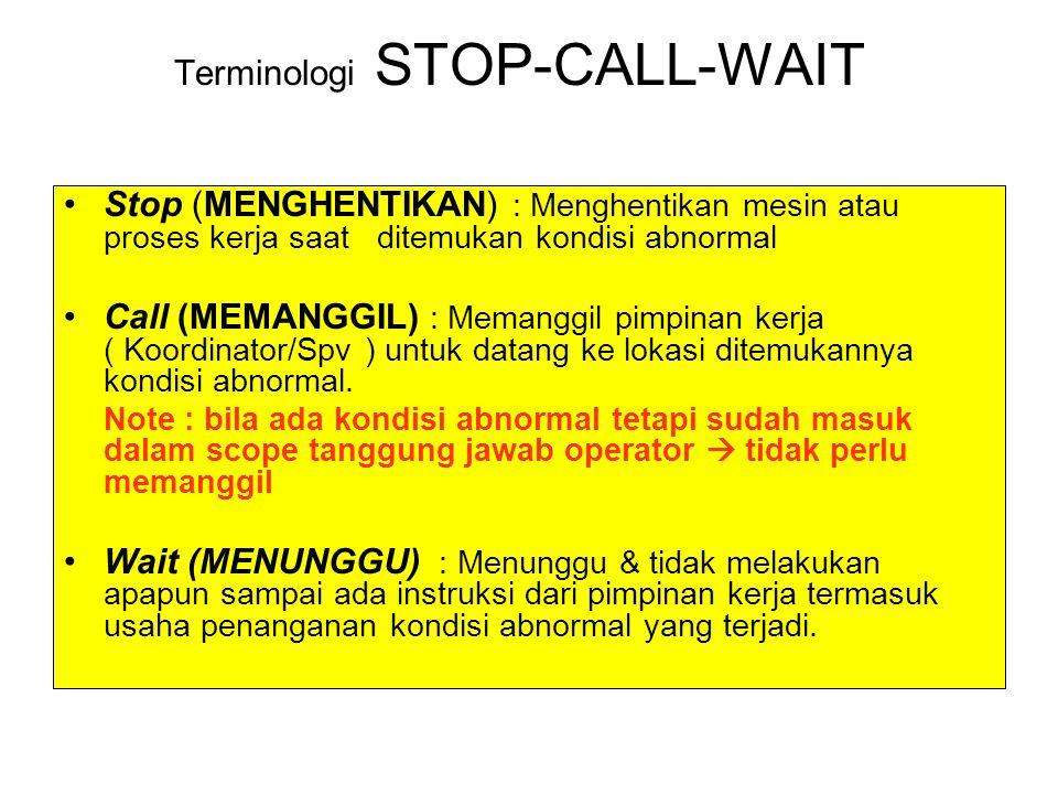 Terminologi STOP-CALL-WAIT