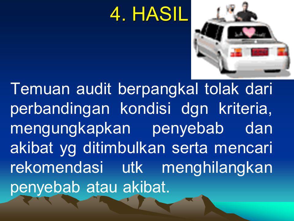 4. HASIL