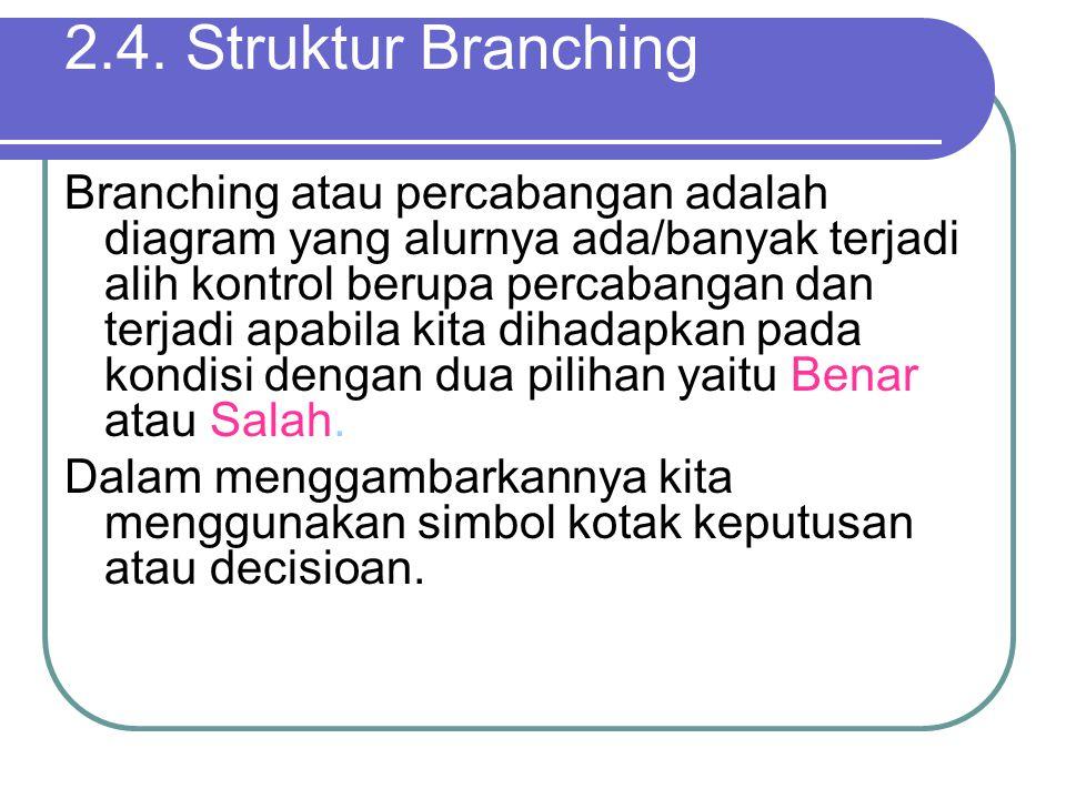 2.4. Struktur Branching