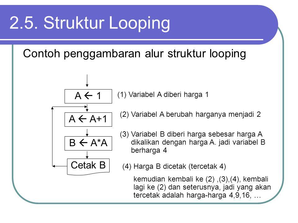 2.5. Struktur Looping Contoh penggambaran alur struktur looping A  1