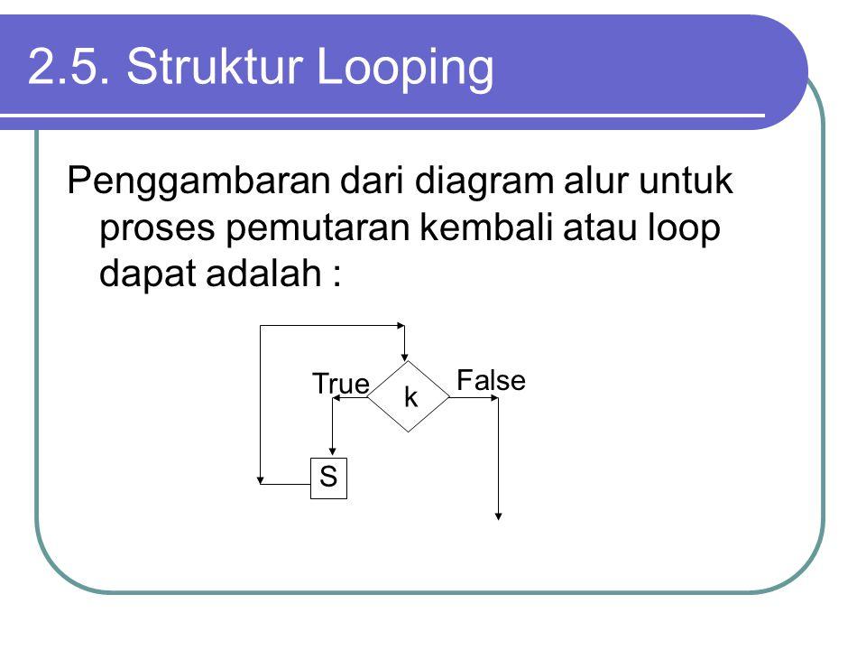2.5. Struktur Looping Penggambaran dari diagram alur untuk proses pemutaran kembali atau loop dapat adalah :