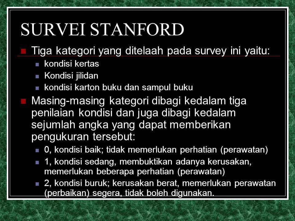 SURVEI STANFORD Tiga kategori yang ditelaah pada survey ini yaitu: