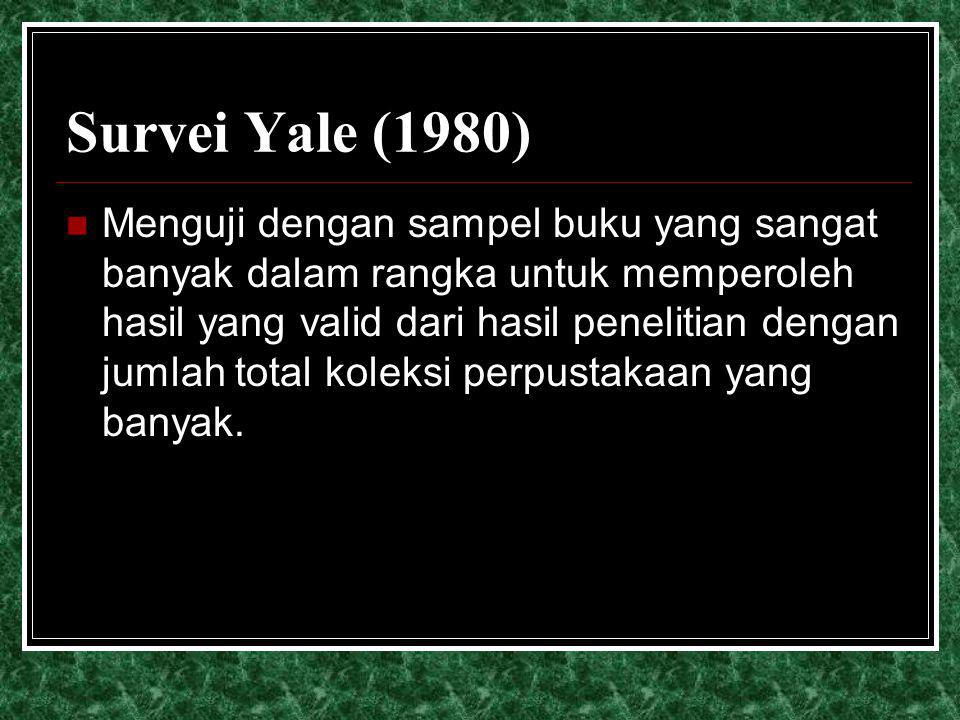 Survei Yale (1980)