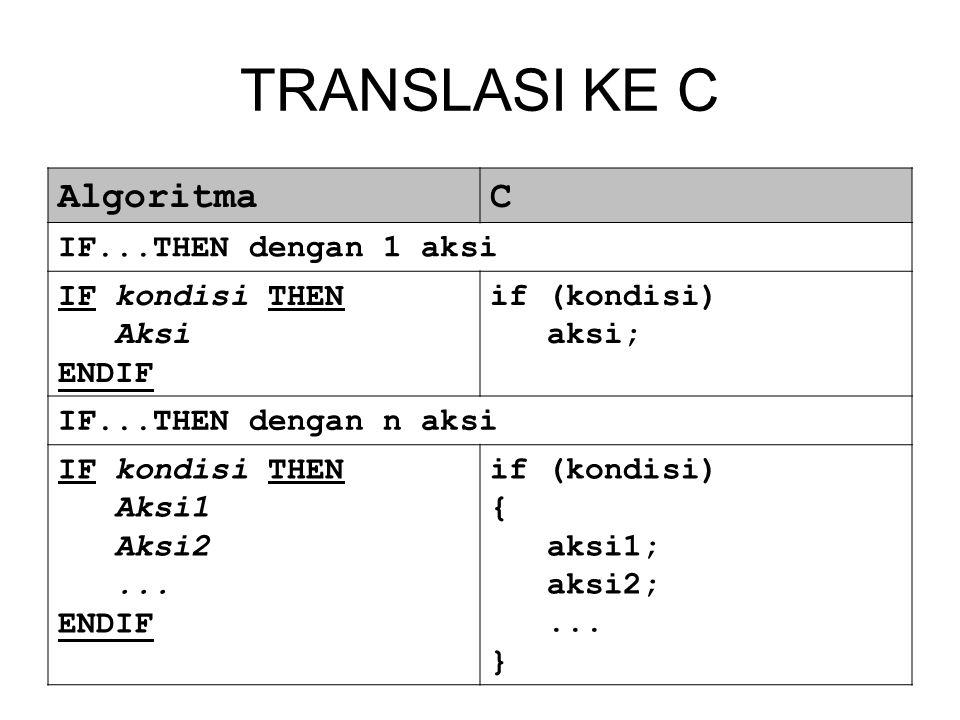 TRANSLASI KE C Algoritma C IF...THEN dengan 1 aksi IF kondisi THEN