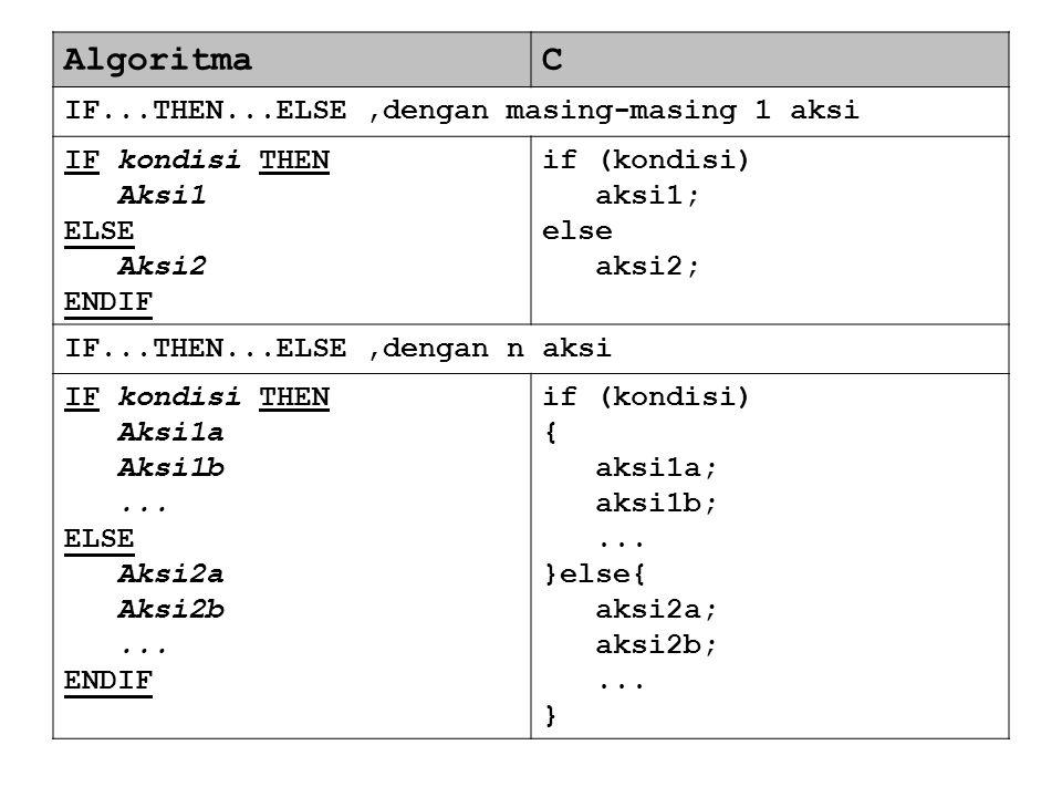 Algoritma C IF...THEN...ELSE ,dengan masing-masing 1 aksi