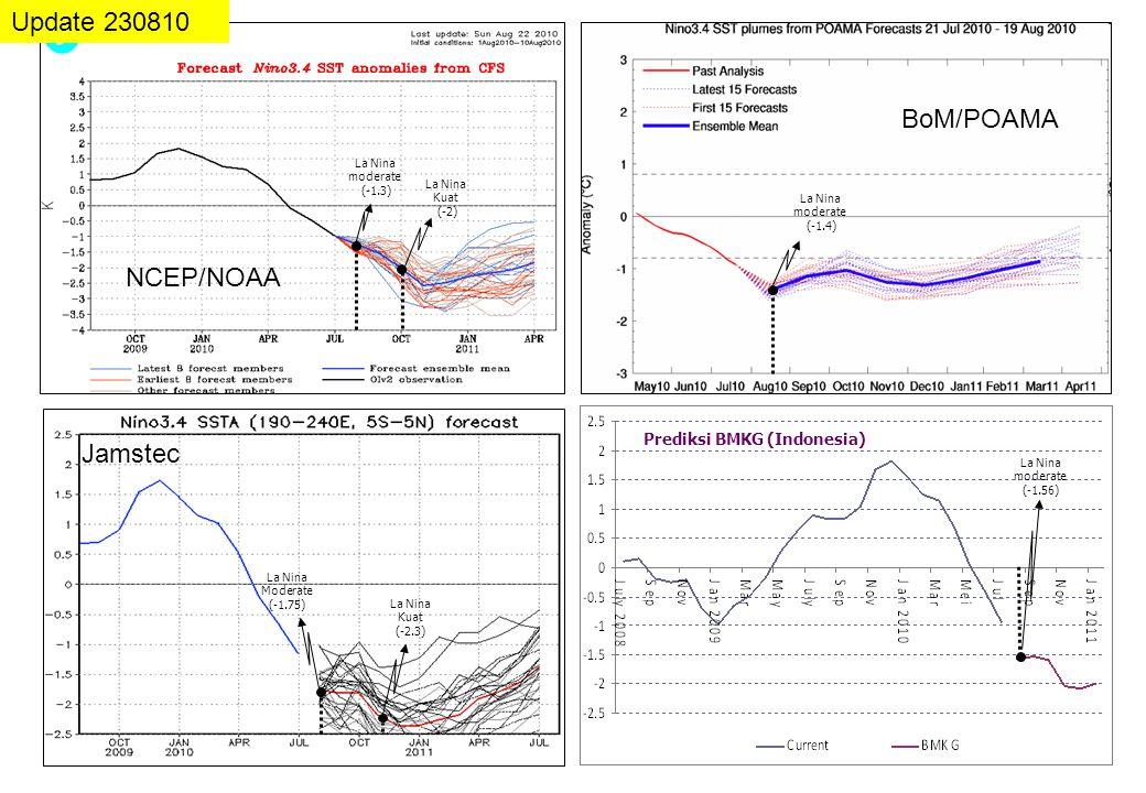 Update 230810 BoM/POAMA NCEP/NOAA Jamstec Prediksi BMKG (Indonesia)