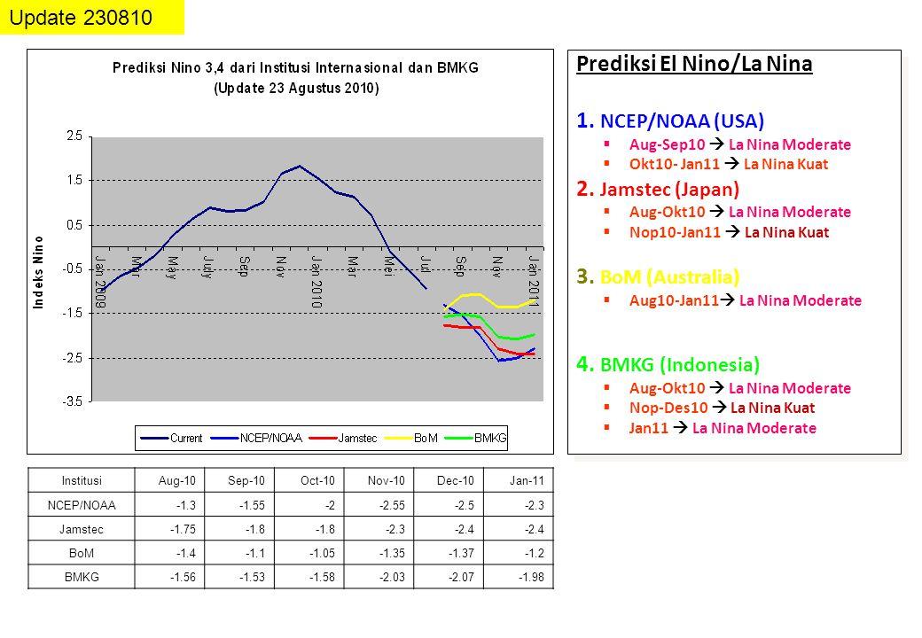 Prediksi El Nino/La Nina 1. NCEP/NOAA (USA) 2. Jamstec (Japan)