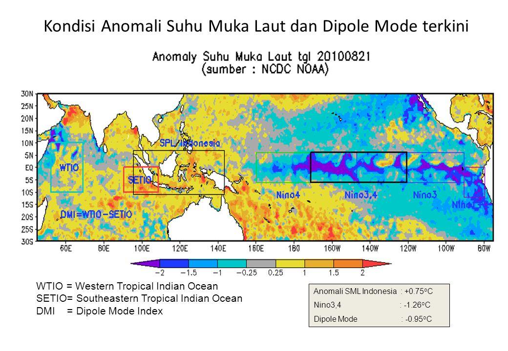 Kondisi Anomali Suhu Muka Laut dan Dipole Mode terkini