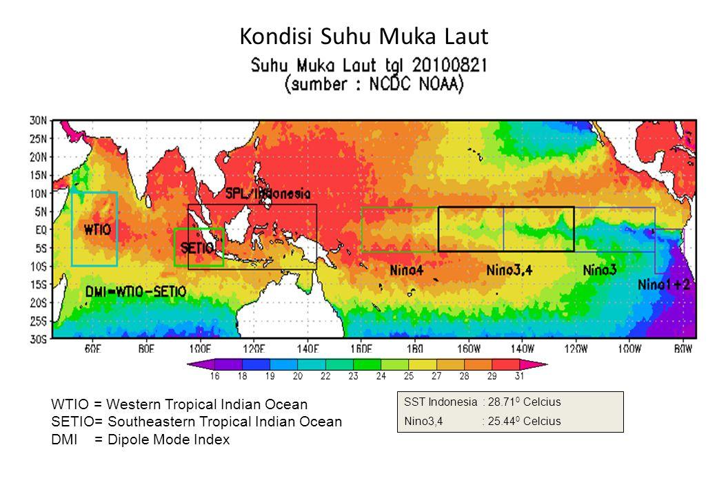 Kondisi Suhu Muka Laut WTIO = Western Tropical Indian Ocean