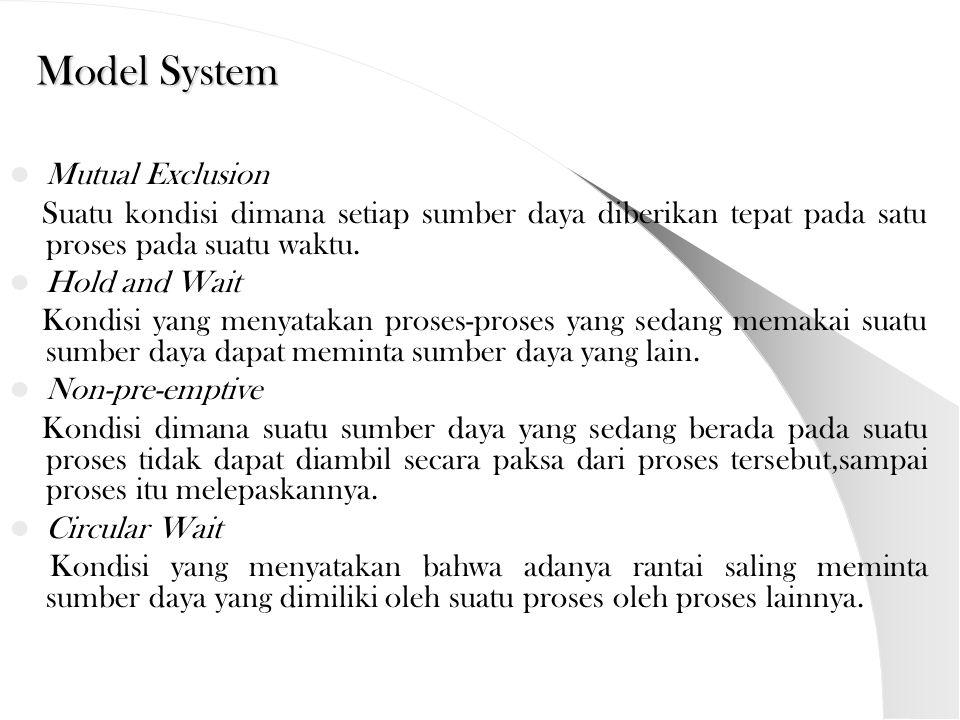 Model System Mutual Exclusion