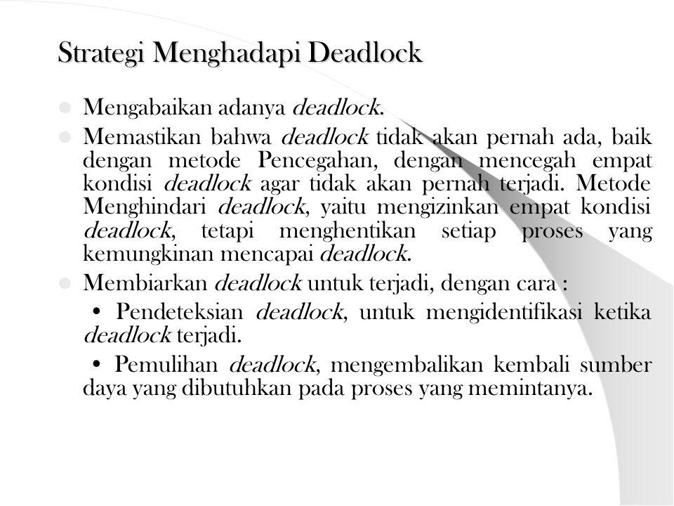 Strategi Menghadapi Deadlock