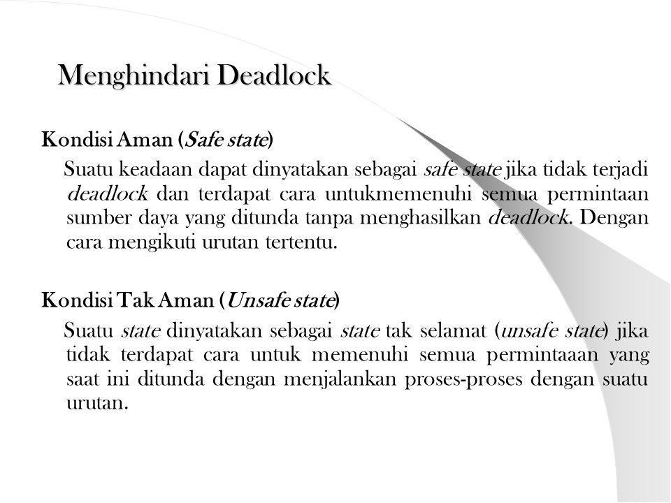 Menghindari Deadlock Kondisi Aman (Safe state)