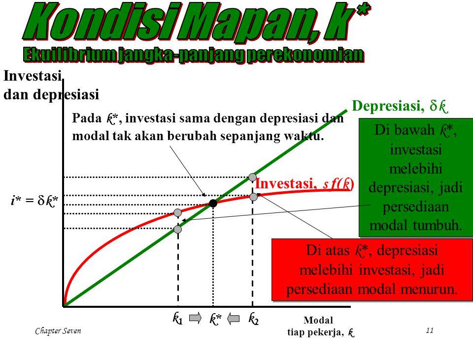 Ekuilibrium jangka-panjang perekonomian