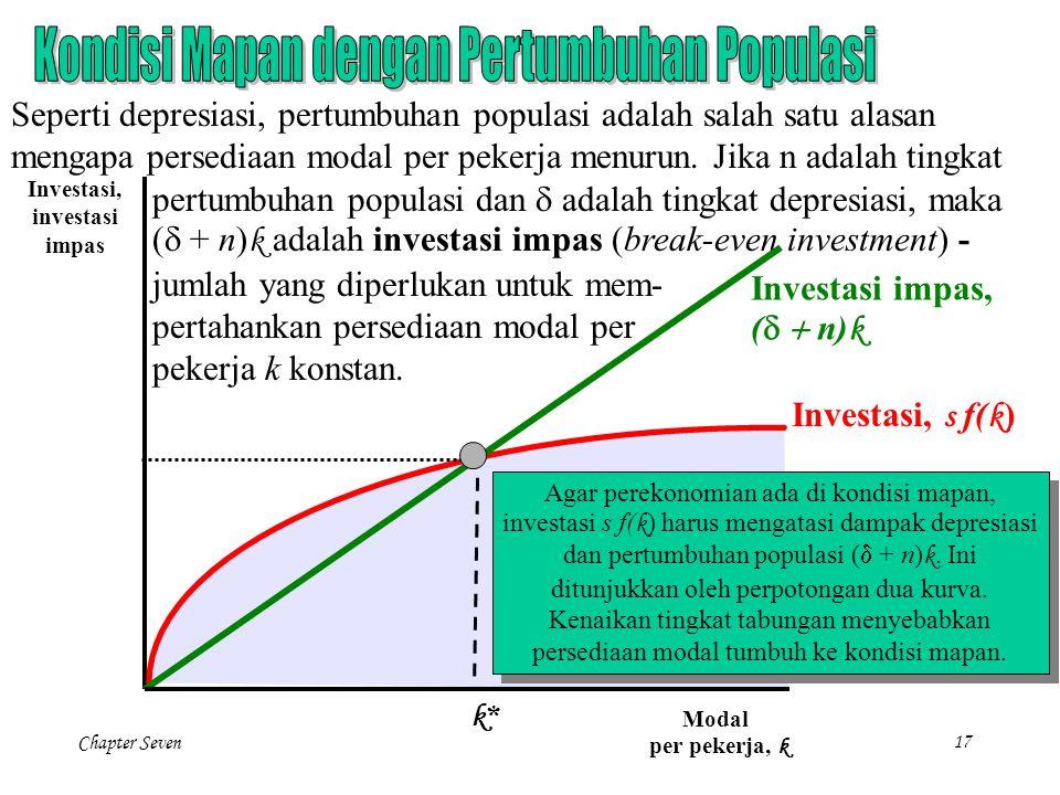 Kondisi Mapan dengan Pertumbuhan Populasi