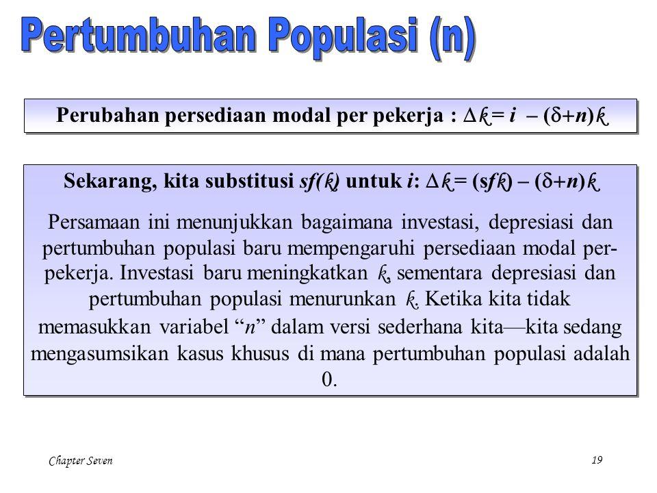 Pertumbuhan Populasi (n)