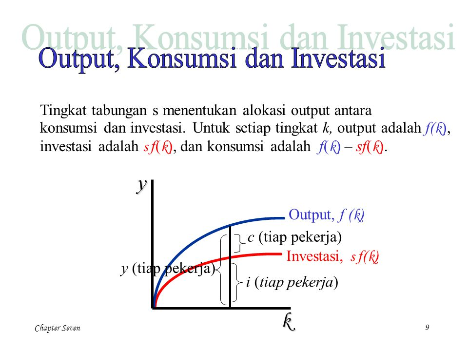 Output, Konsumsi dan Investasi