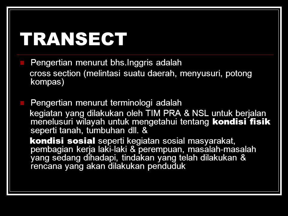 TRANSECT Pengertian menurut bhs.Inggris adalah