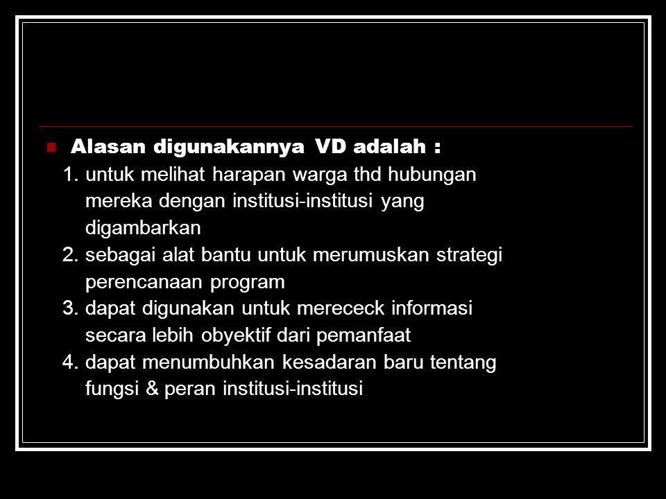 Alasan digunakannya VD adalah :