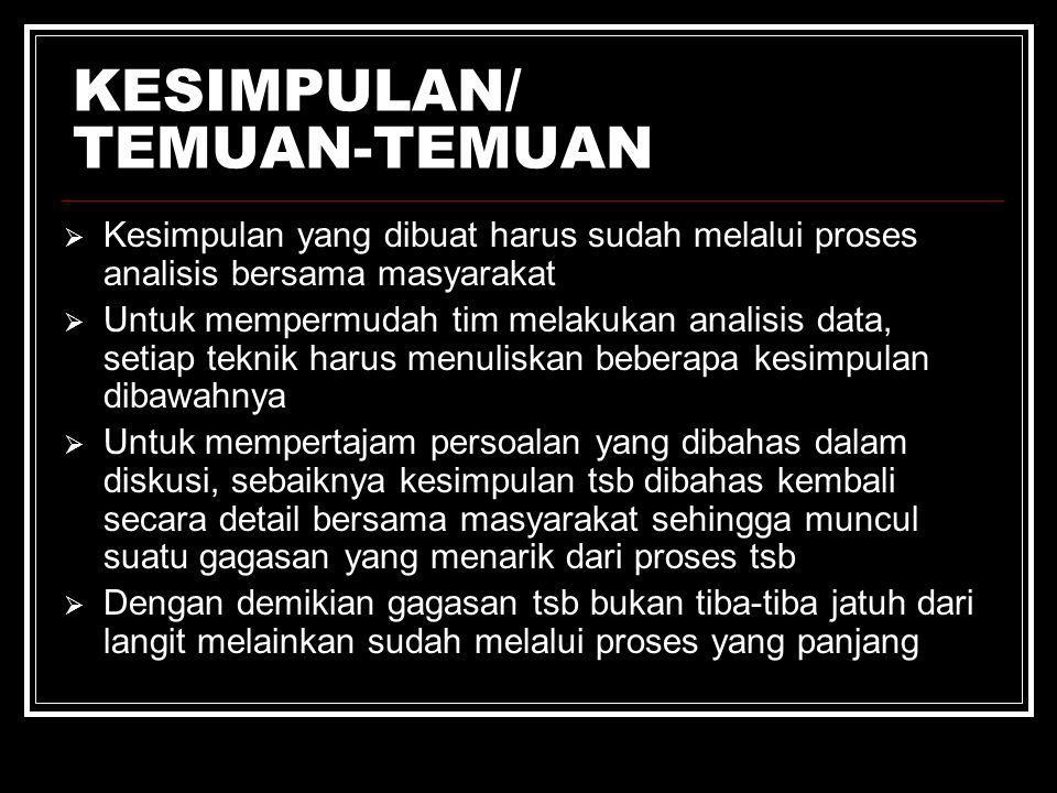 KESIMPULAN/ TEMUAN-TEMUAN