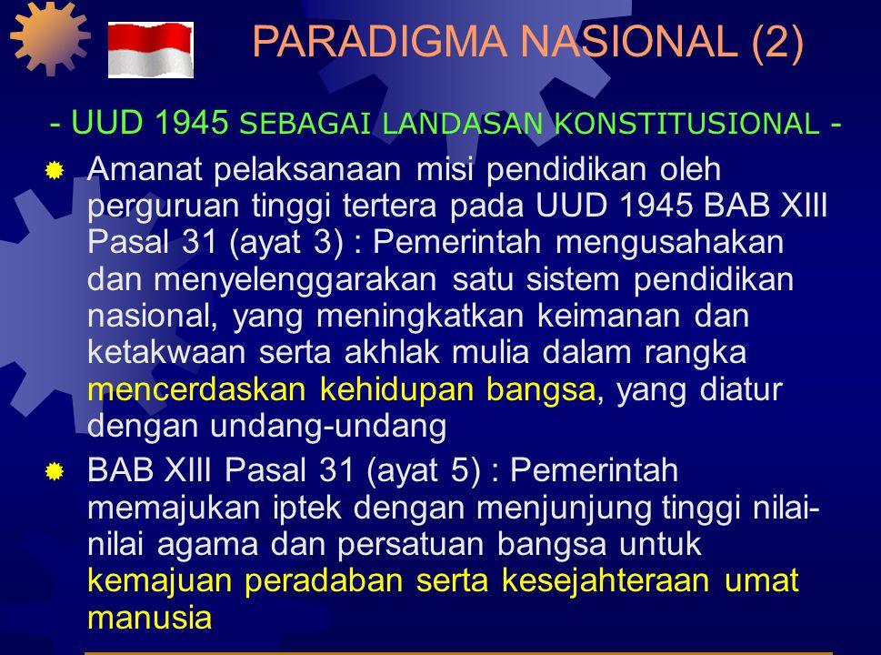 PARADIGMA NASIONAL (1) - PANCASILA SEBAGAI LANDASAN IDIIL -