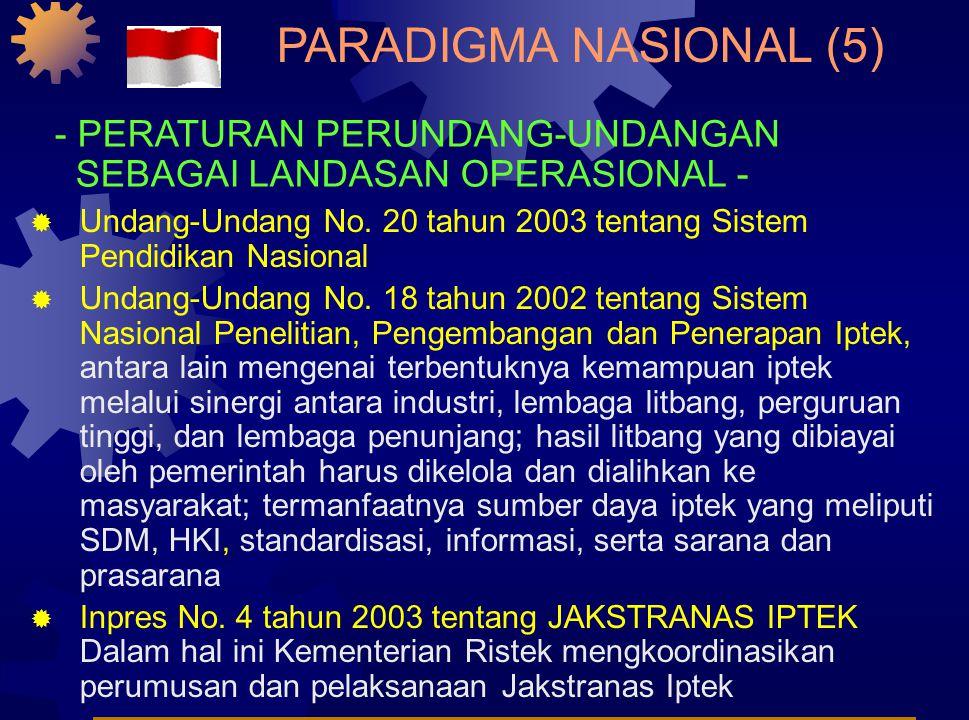 PARADIGMA NASIONAL (4) - TANNAS SEBAGAI LANDASAN VISIONAL -