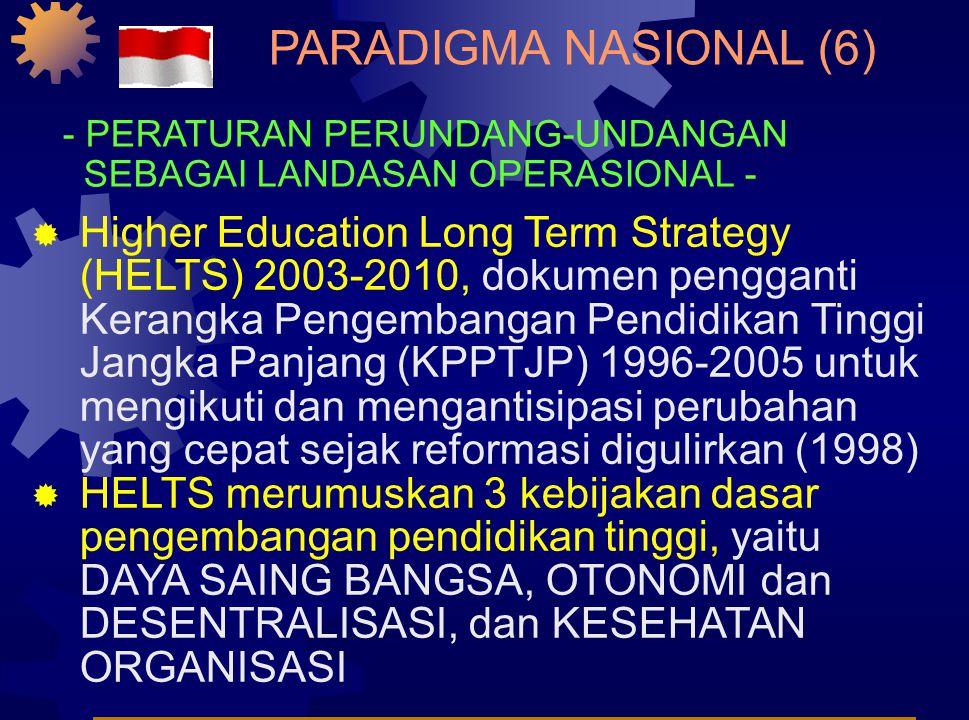 PARADIGMA NASIONAL (5) - PERATURAN PERUNDANG-UNDANGAN