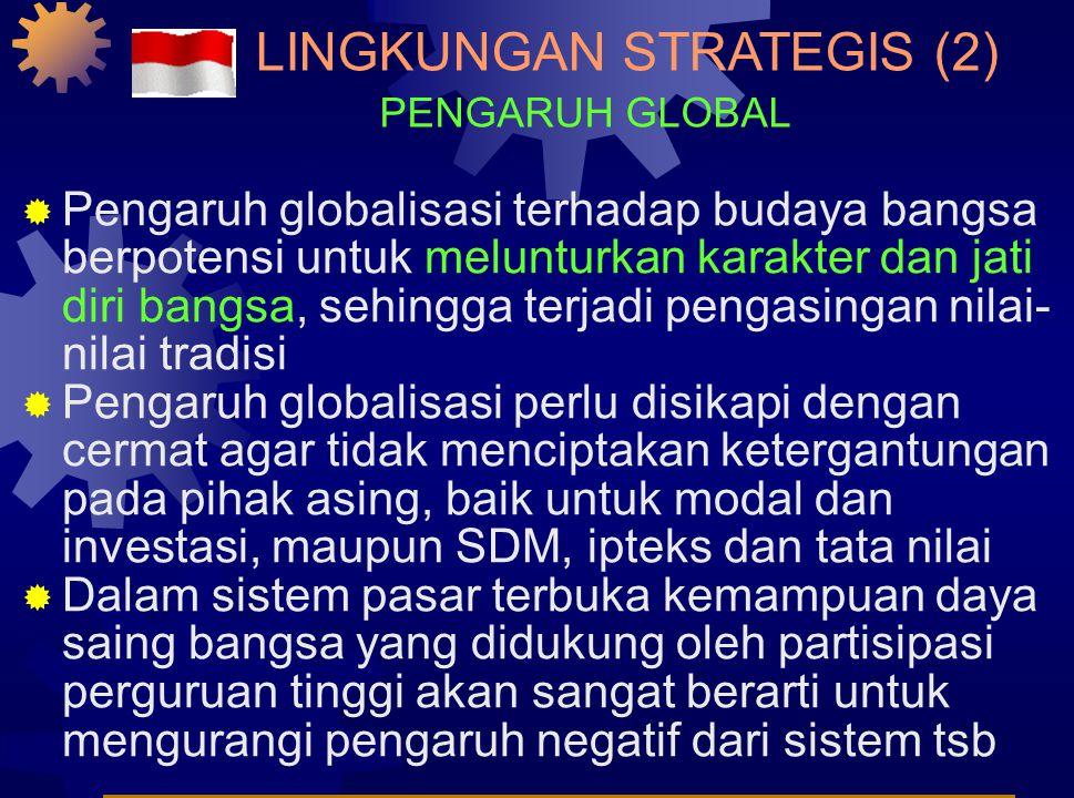 LINGKUNGAN STRATEGIS (1)