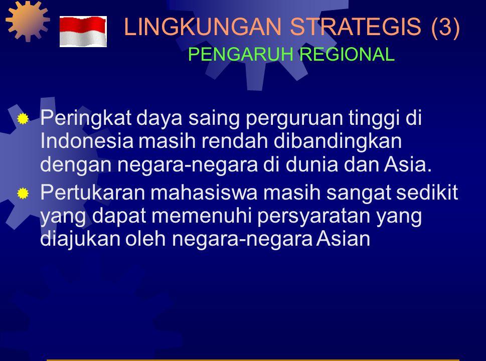 LINGKUNGAN STRATEGIS (2)
