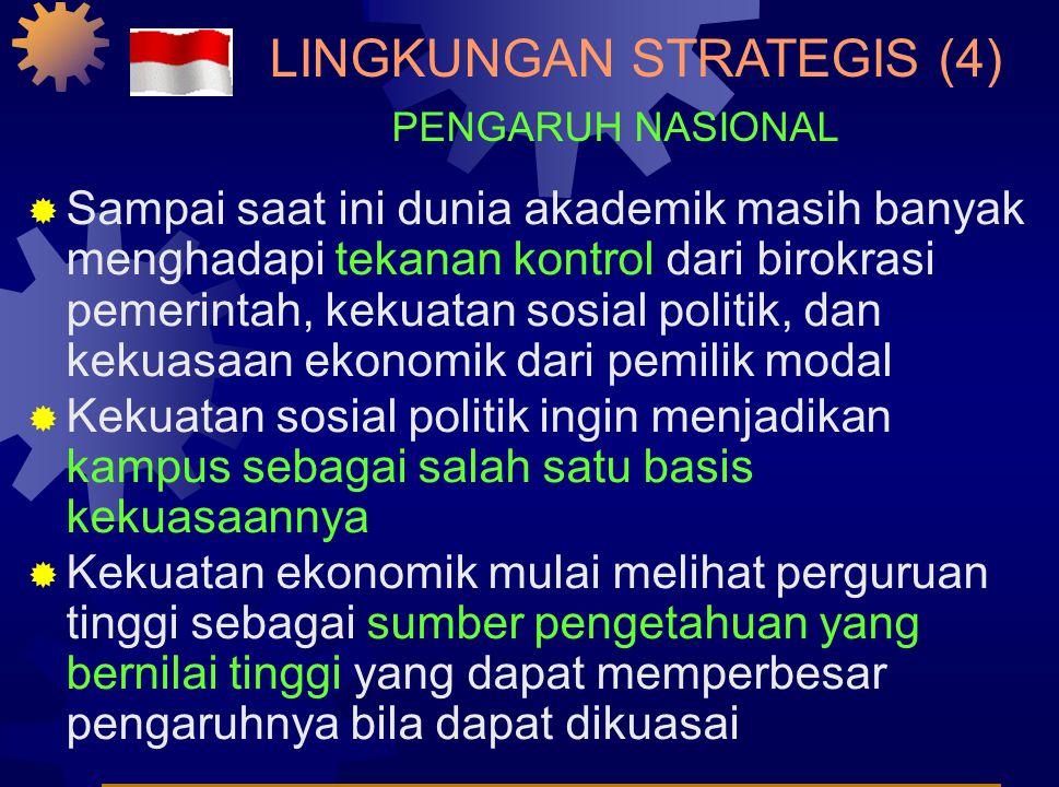 LINGKUNGAN STRATEGIS (3)