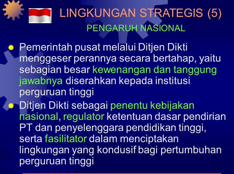LINGKUNGAN STRATEGIS (4)