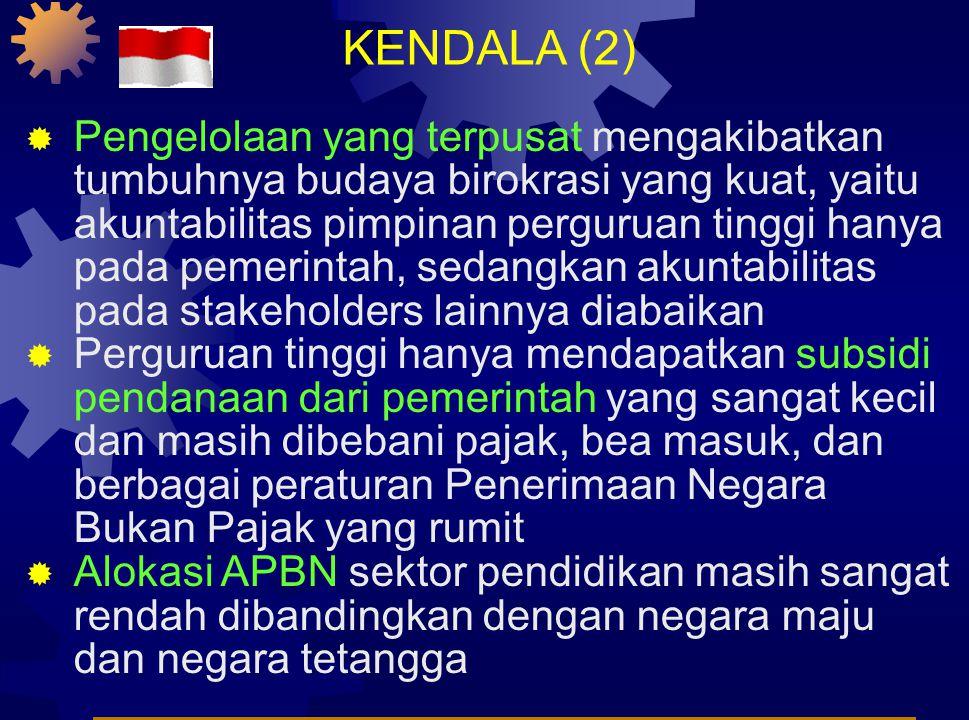 KENDALA (1)