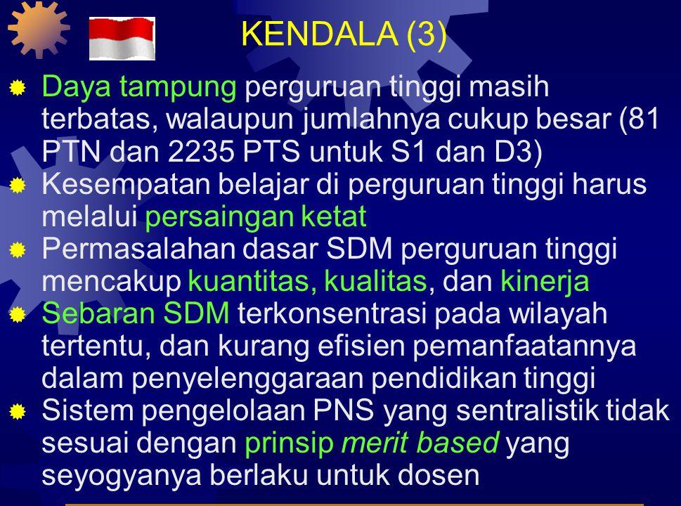 KENDALA (2)