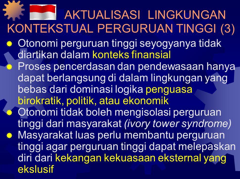 AKTUALISASI LINGKUNGAN KONTEKSTUAL PERGURUAN TINGGI (2)