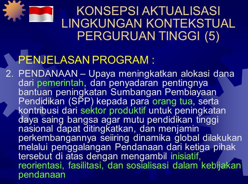 KONSEPSI AKTUALISASI LINGKUNGAN KONTEKSTUAL PERGURUAN TINGGI (4)