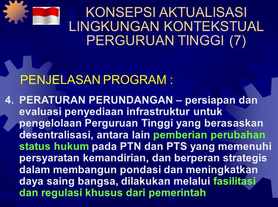 KONSEPSI AKTUALISASI LINGKUNGAN KONTEKSTUAL PERGURUAN TINGGI (6)