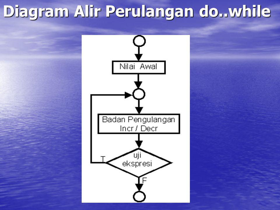 Diagram Alir Perulangan do..while
