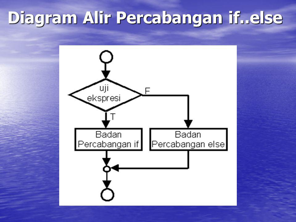 Diagram Alir Percabangan if..else