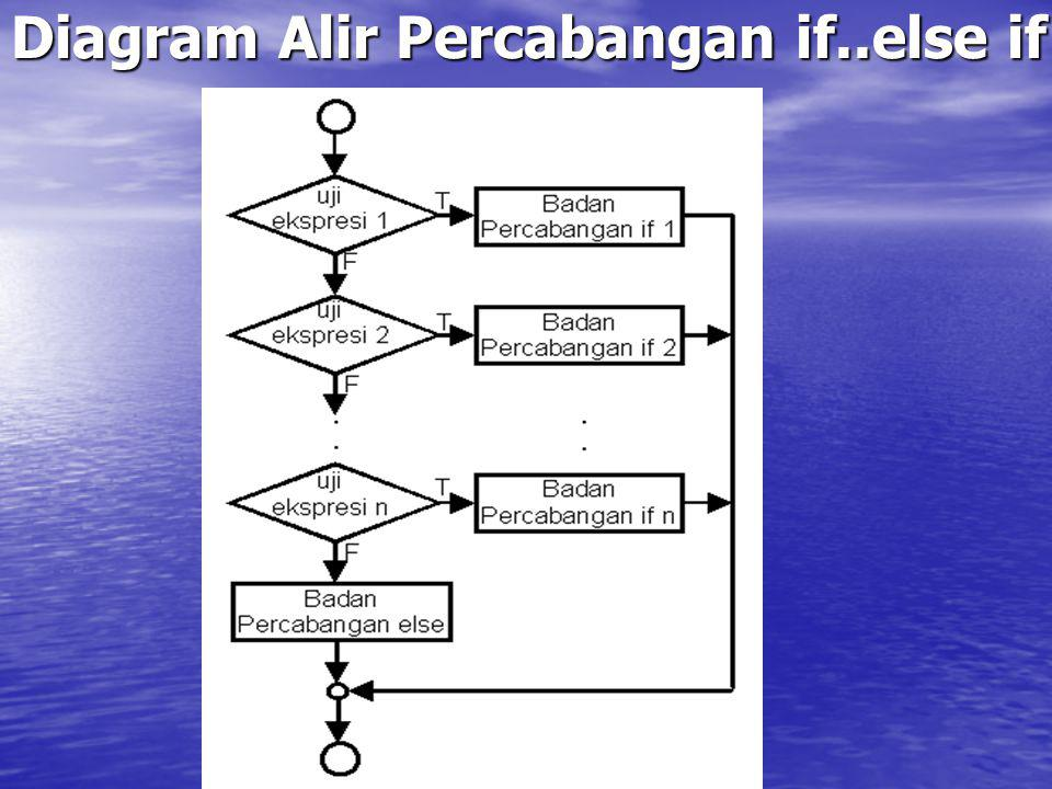 Diagram Alir Percabangan if..else if