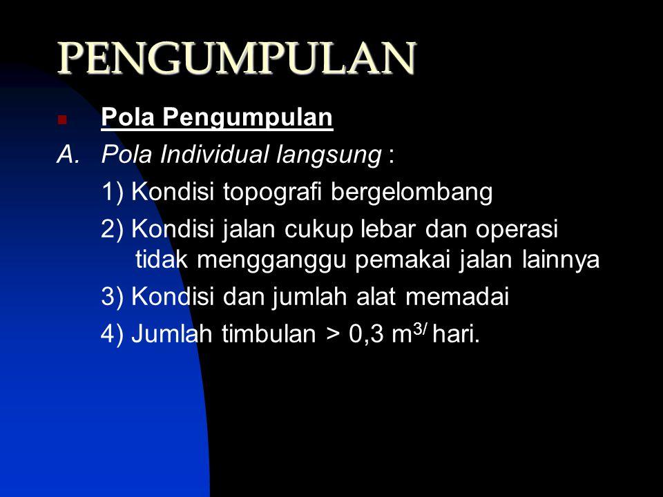 PENGUMPULAN Pola Pengumpulan A. Pola Individual langsung :