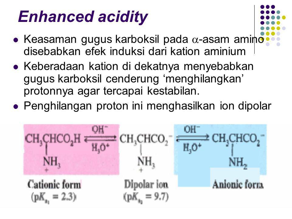 Enhanced acidity Keasaman gugus karboksil pada -asam amino disebabkan efek induksi dari kation aminium.