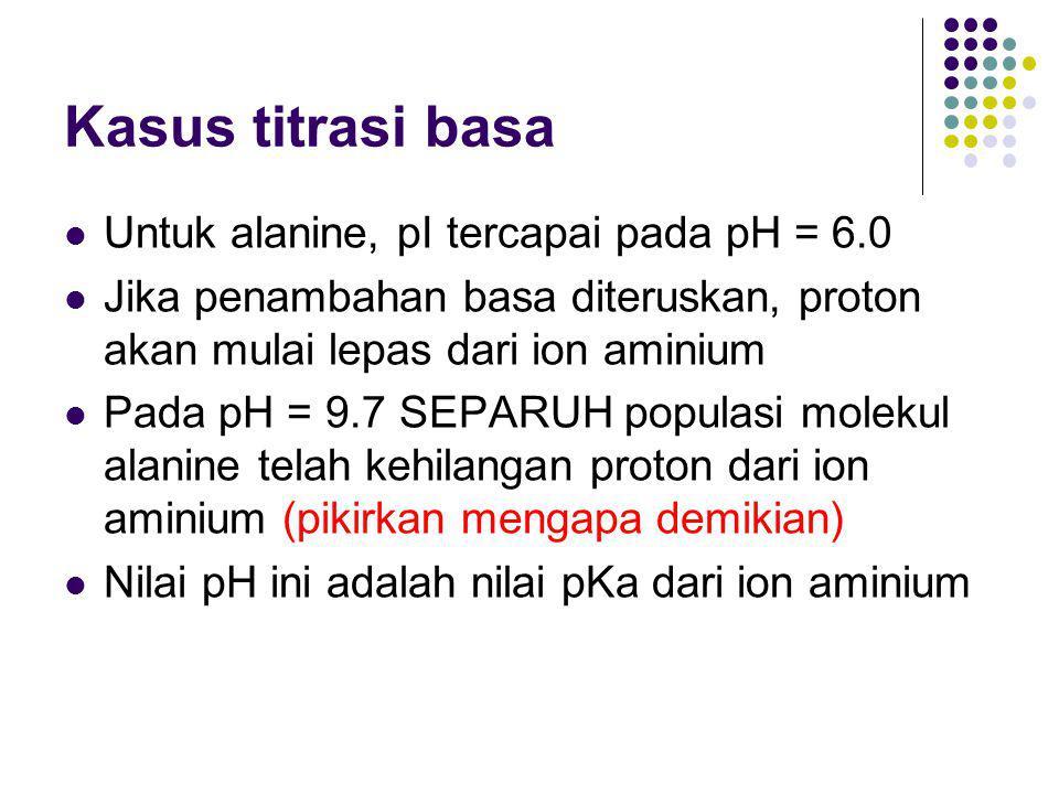 Kasus titrasi basa Untuk alanine, pI tercapai pada pH = 6.0