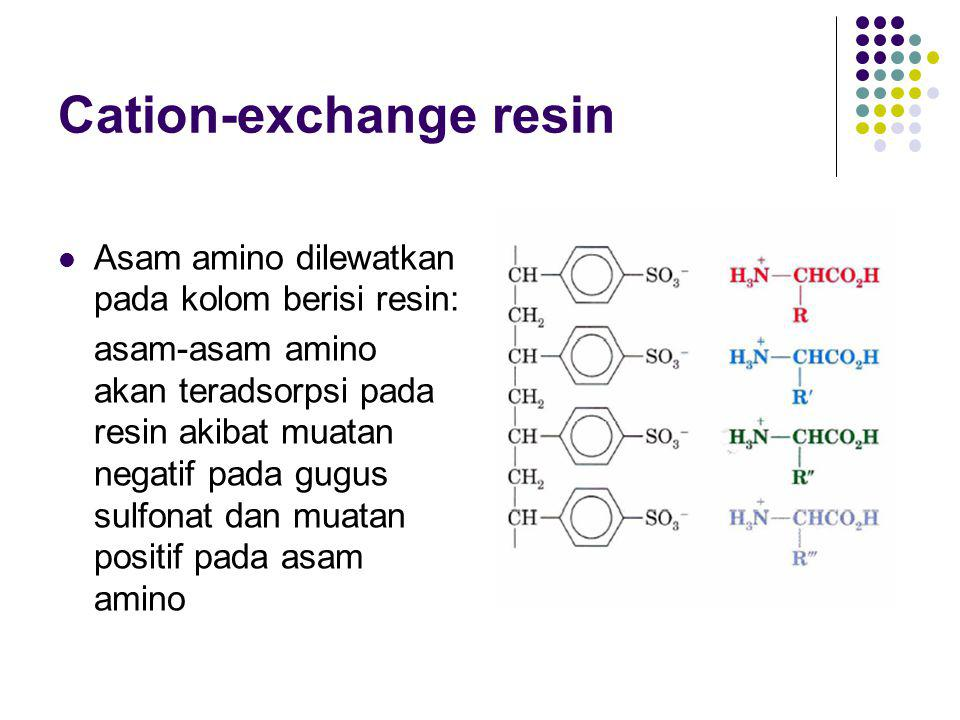 Cation-exchange resin