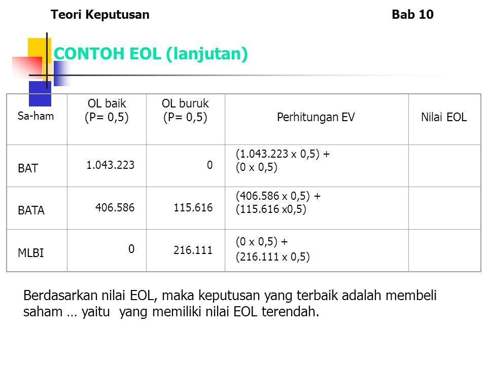 Teori Keputusan Bab 10 CONTOH EOL (lanjutan) Sa-ham. OL baik. (P= 0,5) OL buruk. Perhitungan EV.